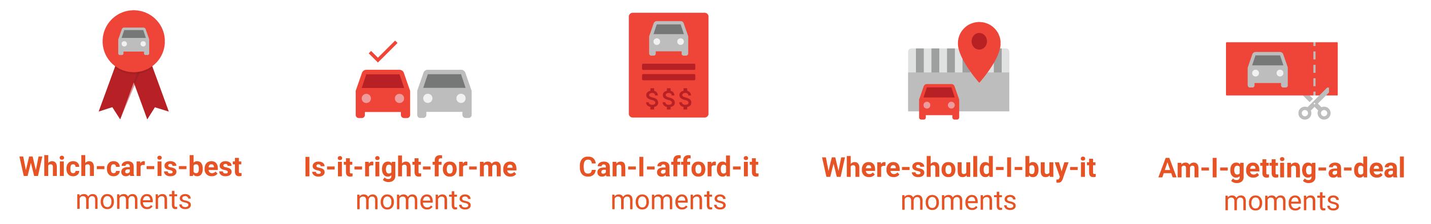 Car Shopping Micro-Moments